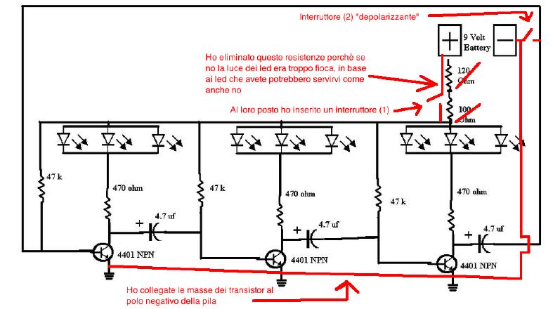 Circuito Io : Tutorial per costruire il flusso canalizzatore di claudio